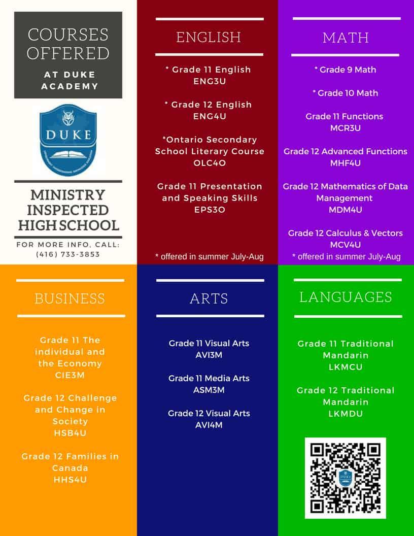 High School Program – Duke Academy